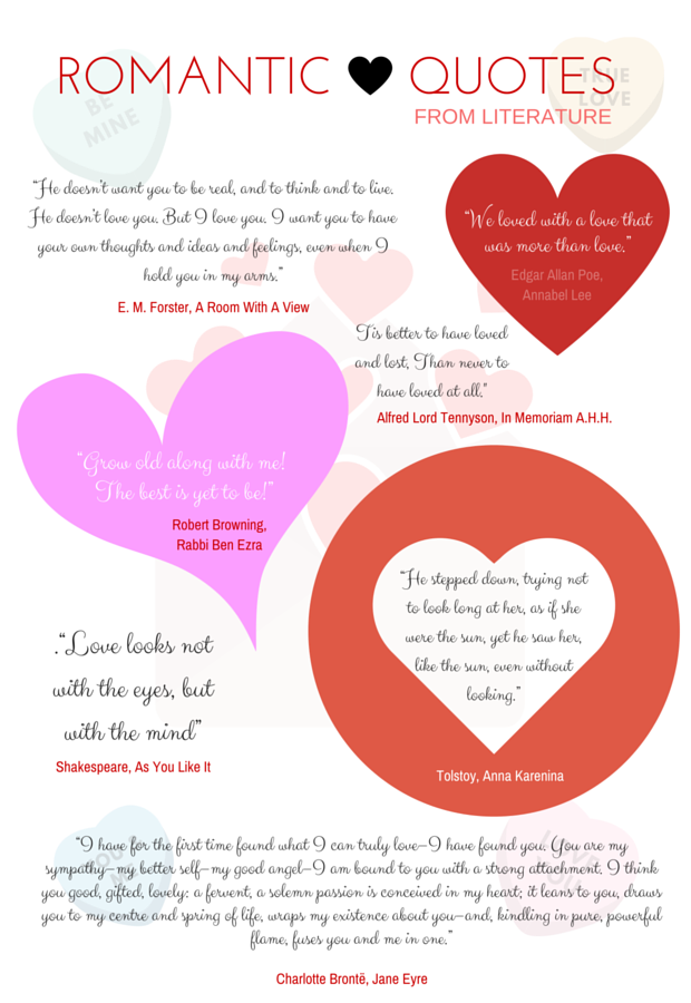 how to write the most beautiful love letter